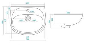 Размеры раковин в ванную комнату