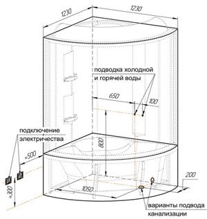 Дополнительные функции современных душевых кабин